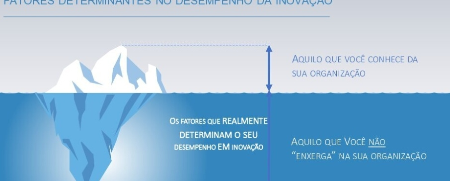 Vantagens e benefícios da plataforma disruptiva Innosurvey®