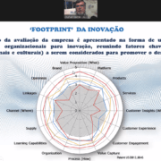 GAC Brasil lança Estudo inédito no Brasil para mostrar transformação digital em inovação durante a Conferência ANPEI 2020