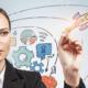 Finep/MCTI lança segunda edição do Programa Mulheres Inovadoras